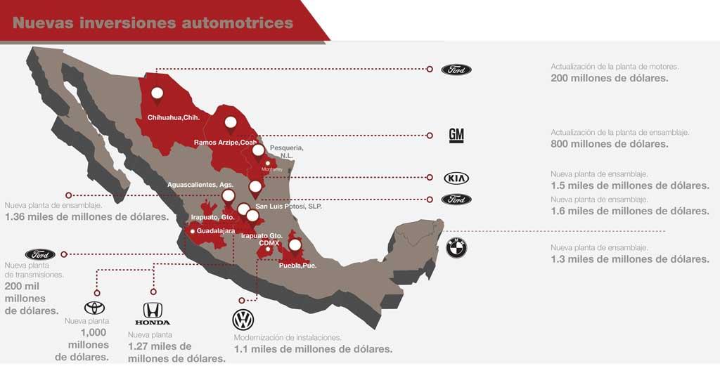 Nuevas plantas automotrices en mexico